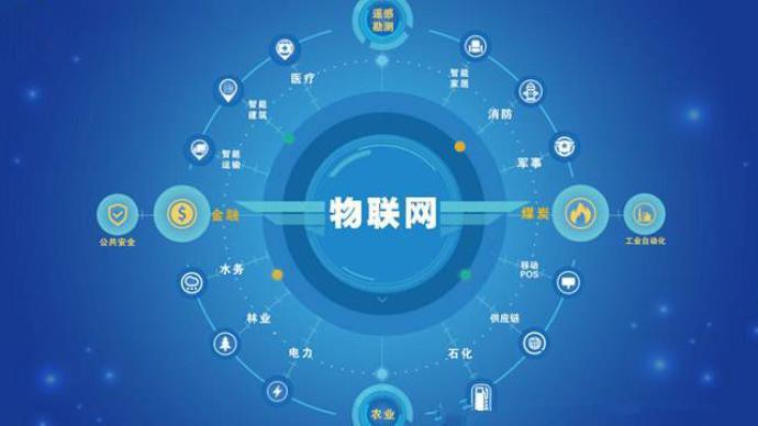 上海戰略所|抓住遷移轉網機遇,上海方能領跑移動物聯網發展