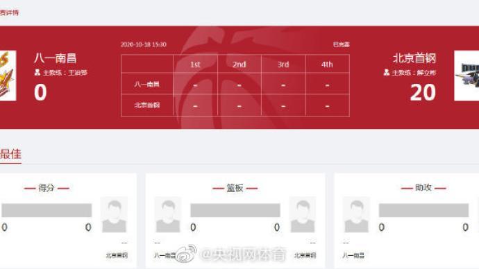 CBA:八一被判0-20负北京,开赛后15万博手机版官网登录未到现场