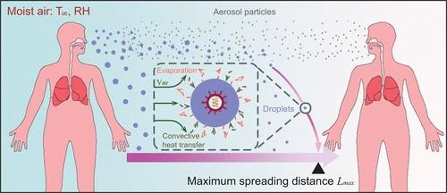 研究发现飞沫最远可传6米,是美疾控推荐社交距离的3倍多