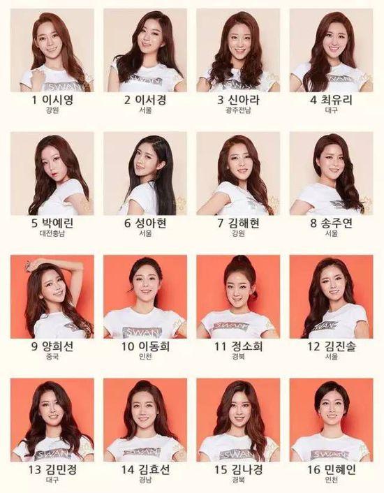 往年的韩国小姐撞脸多,遭到吐槽。