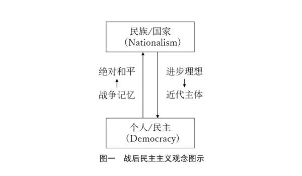 """吉琛佳评《""""民主""""与""""爱国""""》︱作为变革与反抗的民族主义"""