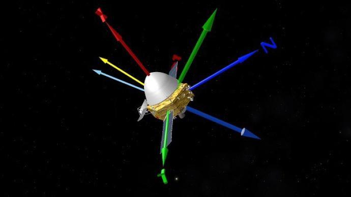 国家航天局:2030年前后还有一次木星系及行星际穿越探测