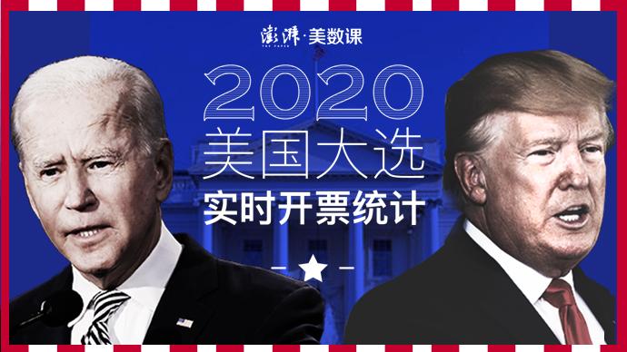 H5|2020美国大选实时票数统计