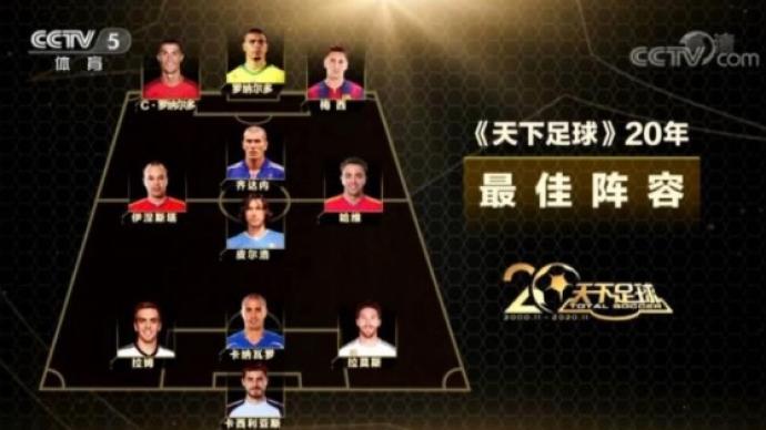 央視《天下足球》評二十年最佳陣容,C羅梅西齊達內等入選