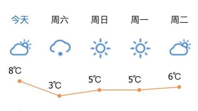 氣溫驟降,甲流高發,今年冬天到底開不開窗?